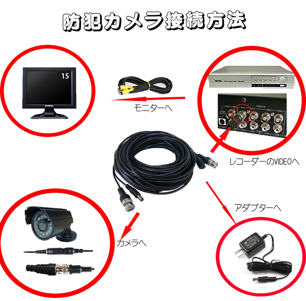 防犯カメラ設置方法
