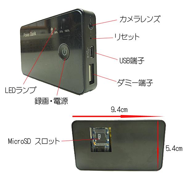 バッテリー型ビデオカメラの各部説明