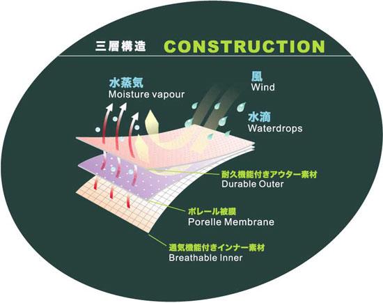 防水通気ニット帽 構造
