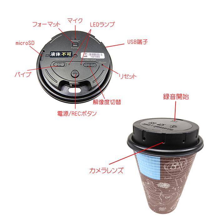 コーヒーフタ型ビデオカメラ