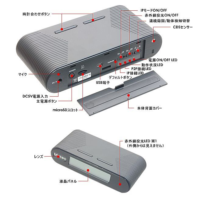 Wi-Fi対応 樹時計型ビデオカメラ