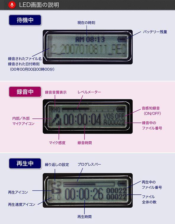 超小型ボイスレコーダーのLED画面説明
