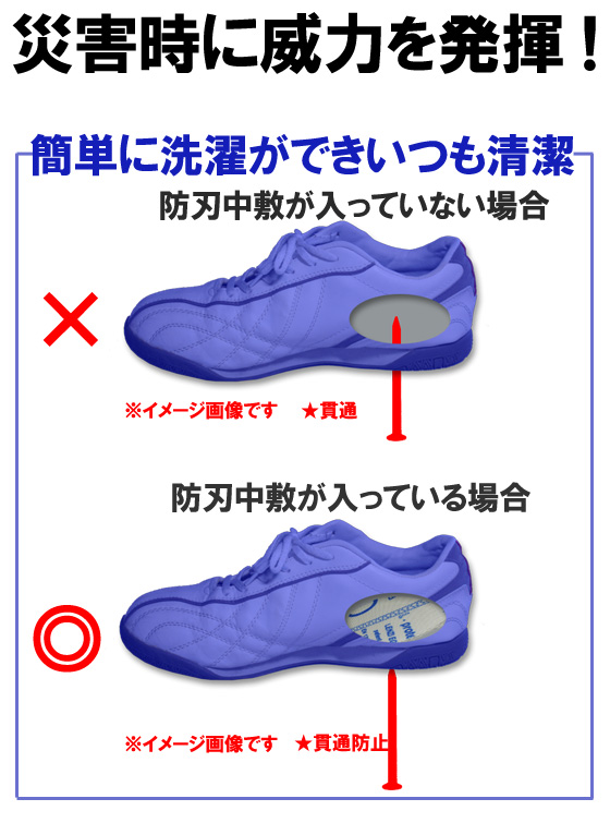 踏み抜き防止 中敷 安全靴